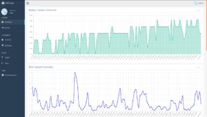 GCloud remote IoT analitycs and maintenance